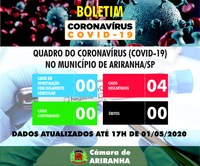Boletim diário Corona Vírus (COVID-19) – 01/05/2020