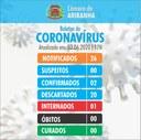 Boletim diário Corona Vírus (COVID-19) – 03/06/2020