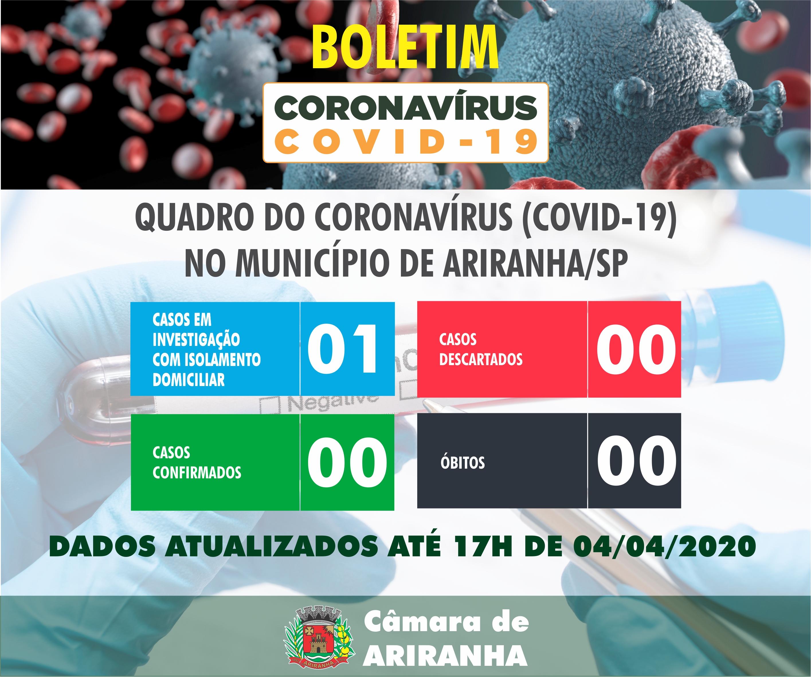 Boletim diário Corona Vírus (COVID-19) – 04/04/2020