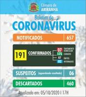 Boletim diário Corona Vírus (COVID-19) – 05/10/2020