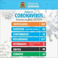 Boletim diário Corona Vírus (COVID-19) – 06/07/2020