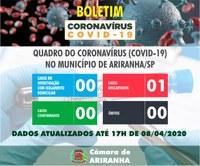 Boletim diário Corona Vírus (COVID-19) – 08/04/2020