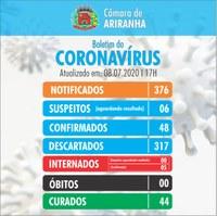 Boletim diário Corona Vírus (COVID-19) – 08/07/2020