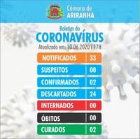 Boletim diário Corona Vírus (COVID-19) – 10/06/2020