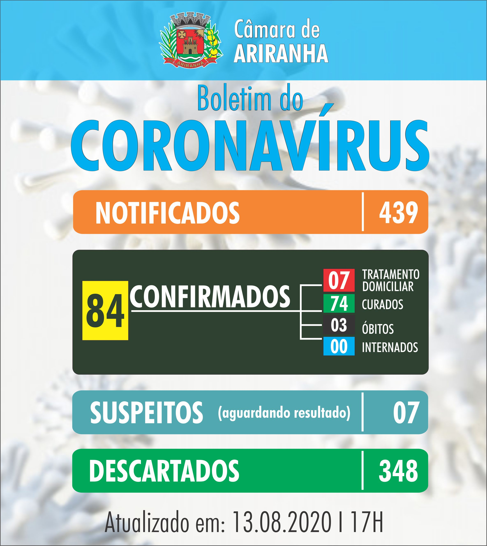 Boletim diário Corona Vírus (COVID-19) – 13/08/2020