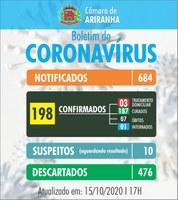 Boletim diário Corona Vírus (COVID-19) – 15/10/2020