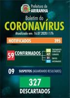 Boletim diário Corona Vírus (COVID-19) – 16/07/2020