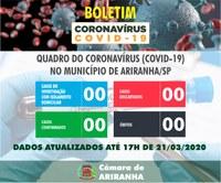 Boletim diário Corona Vírus (COVID-19) – 21/03/2020