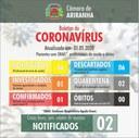Boletim diário Corona Vírus (COVID-19) – 21/05/2020