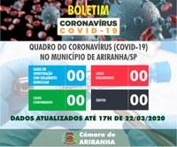 Boletim diário Corona Vírus (COVID-19) – 22/03/2020