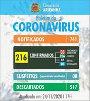 Boletim diário Corona Vírus (COVID-19) – 24/11/2020