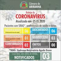 Boletim diário Corona Vírus (COVID-19) – 25/05/2020