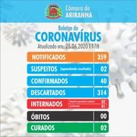 Boletim diário Corona Vírus (COVID-19) – 25/06/2020