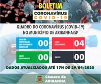 Boletim diário Corona Vírus (COVID-19) – 29/04/2020
