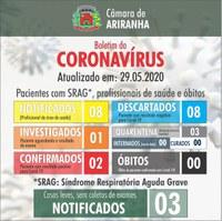 Boletim diário Corona Vírus (COVID-19) – 29/05/2020