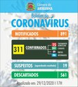 Boletim diário Corona Vírus (COVID-19) – 29/12/2020