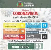 Boletim diário Corona Vírus (COVID-19) – 30/05/2020