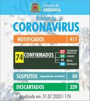 Boletim diário Corona Vírus (COVID-19) – 31/08/2020